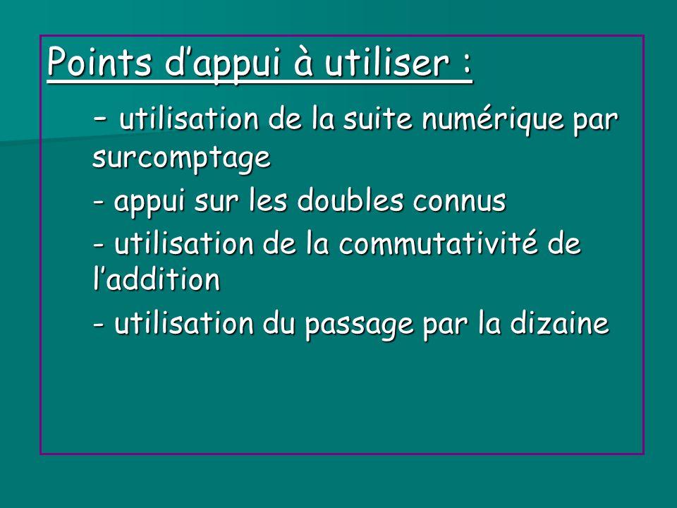 Points dappui à utiliser : - utilisation de la suite numérique par surcomptage - appui sur les doubles connus - utilisation de la commutativité de lad