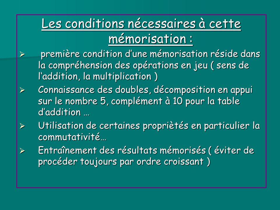Les conditions nécessaires à cette mémorisation : première condition dune mémorisation réside dans la compréhension des opérations en jeu ( sens de la
