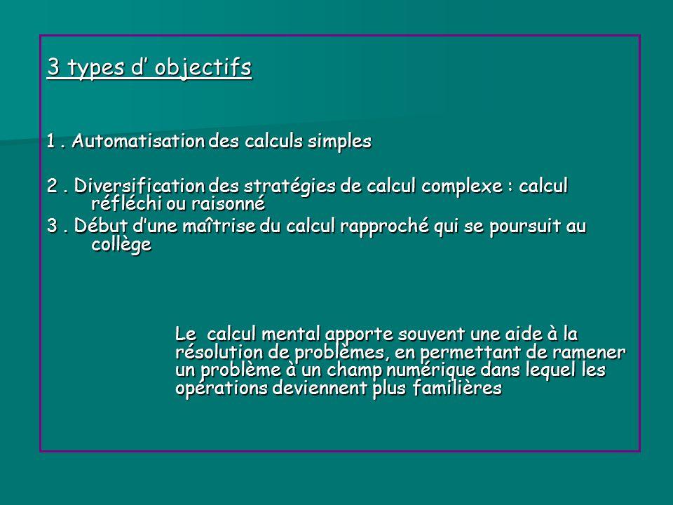 3 types d objectifs 1. Automatisation des calculs simples 2. Diversification des stratégies de calcul complexe : calcul réfléchi ou raisonné 3. Début