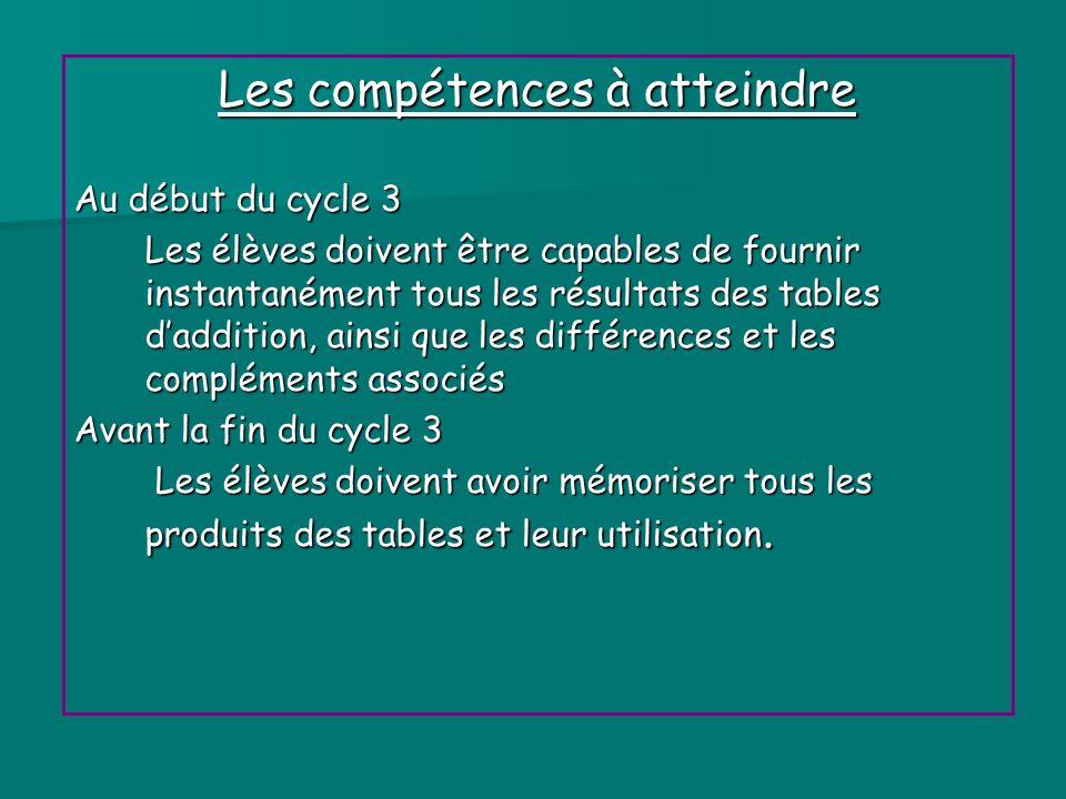 Les compétences à atteindre Au début du cycle 3 Les élèves doivent être capables de fournir instantanément tous les résultats des tables daddition, ai