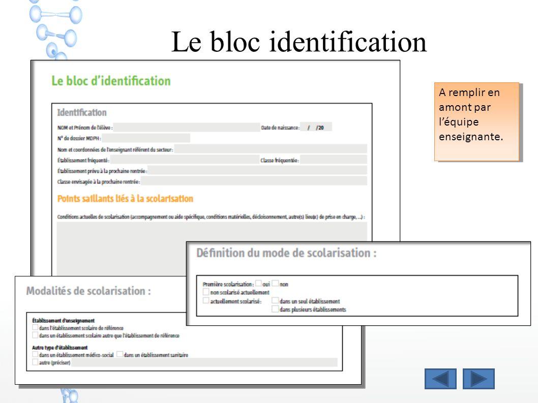 Le bloc identification A remplir en amont par léquipe enseignante.