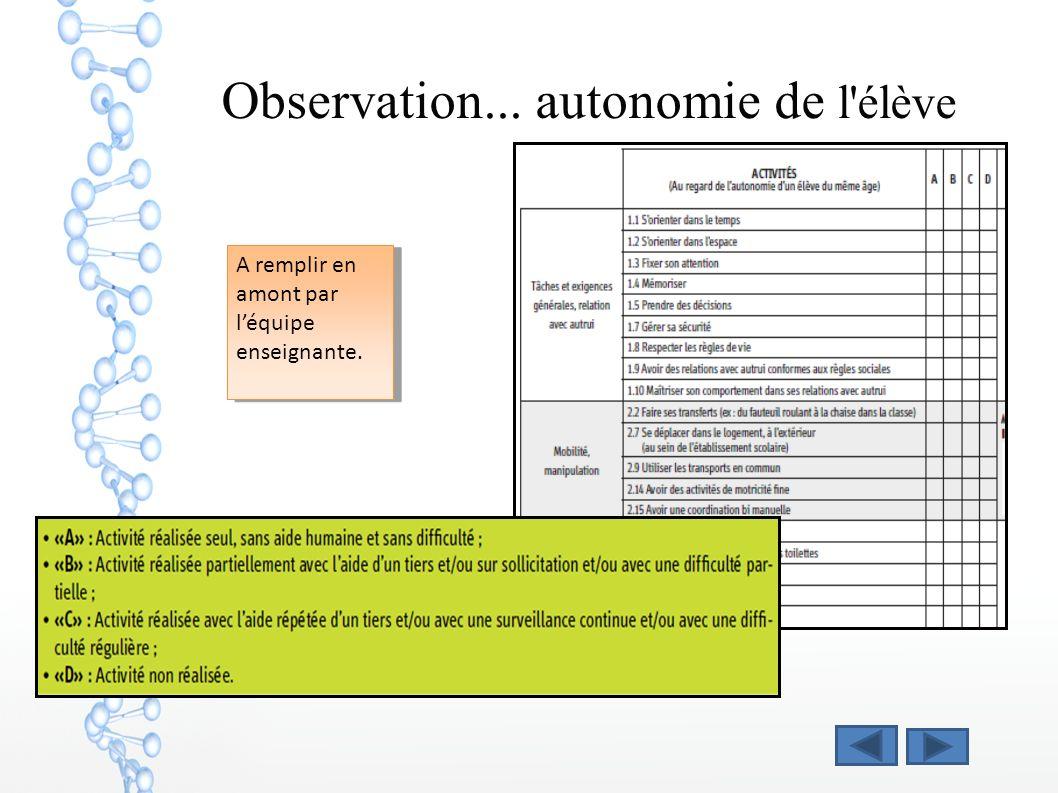 Observation... autonomie de l'élève A remplir en amont par léquipe enseignante.