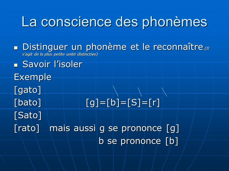 La conscience des phonèmes Distinguer un phonème et le reconnaître.(Il sagit de la plus petite unité distinctive) Distinguer un phonème et le reconnaî