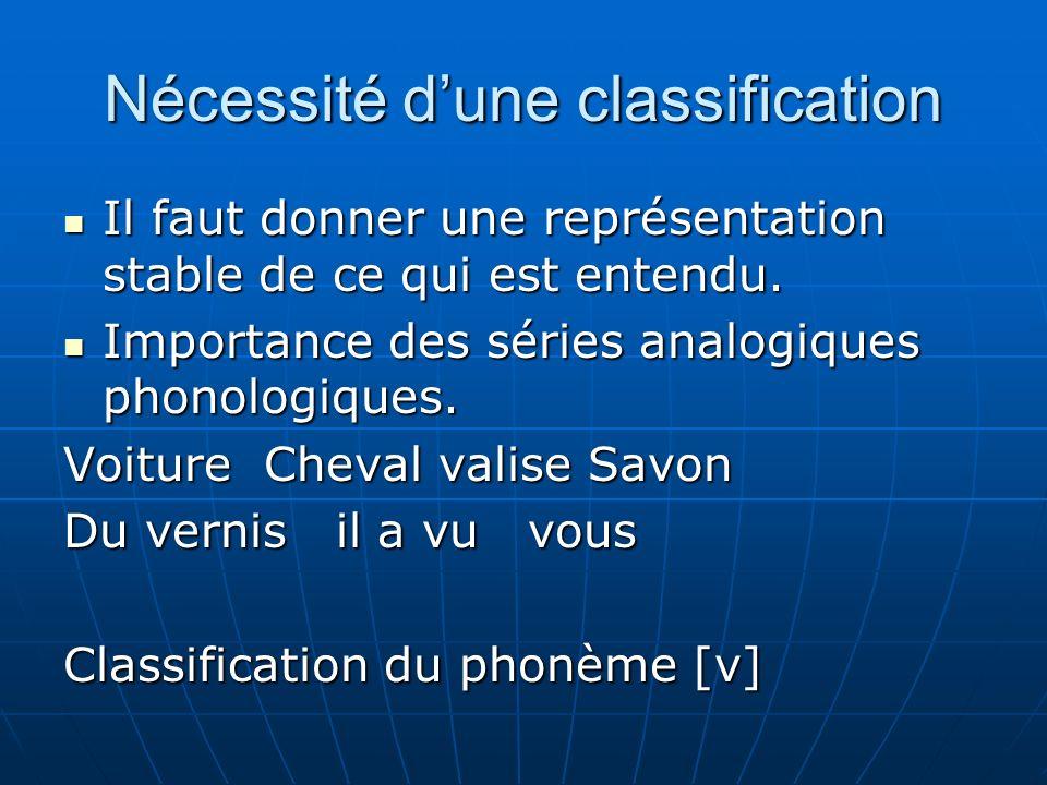 Nécessité dune classification Il faut donner une représentation stable de ce qui est entendu. Il faut donner une représentation stable de ce qui est e