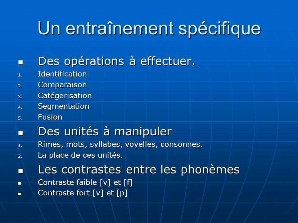 Un entraînement spécifique Des opérations à effectuer. Des opérations à effectuer. 1. Identification 2. Comparaison 3. Catégorisation 4. Segmentation