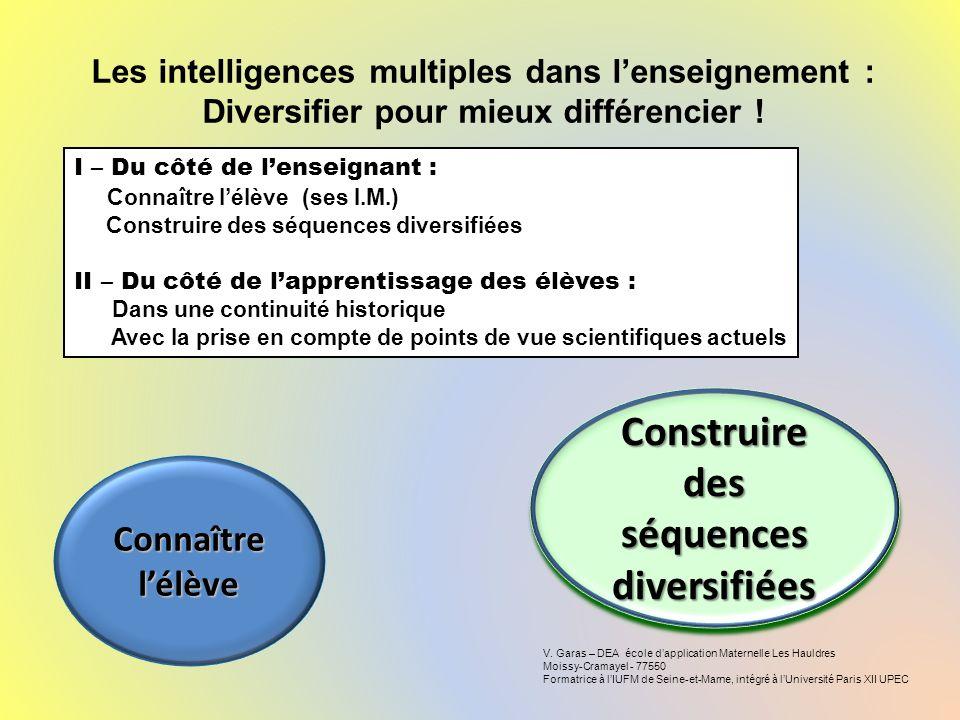 Les intelligences multiples dans lenseignement : Diversifier pour mieux différencier ! V. Garas – DEA école dapplication Maternelle Les Hauldres Moiss