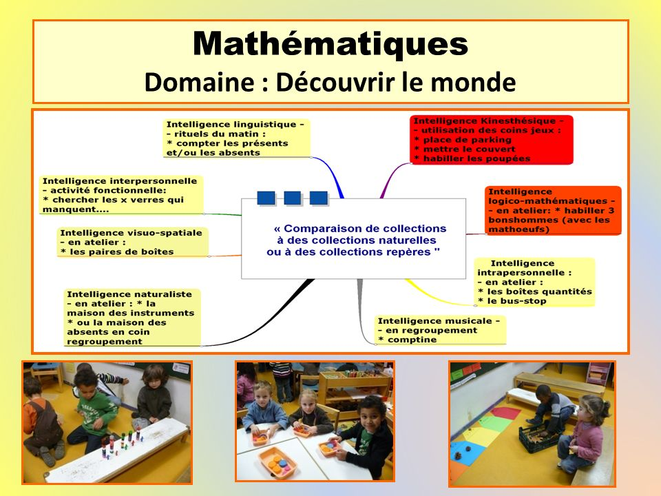 Mathématiques Domaine : Découvrir le monde