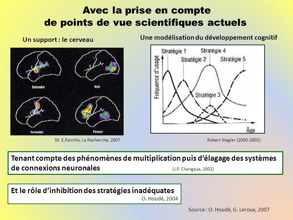 Avec la prise en compte de points de vue scientifiques actuels Source : O. Houdé, G. Leroux, 2007 Robert Siegler (2000-2001) Tenant compte des phénomè