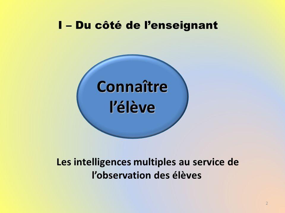 I – Du côté de lenseignant 2 Connaître lélève Les intelligences multiples au service de lobservation des élèves