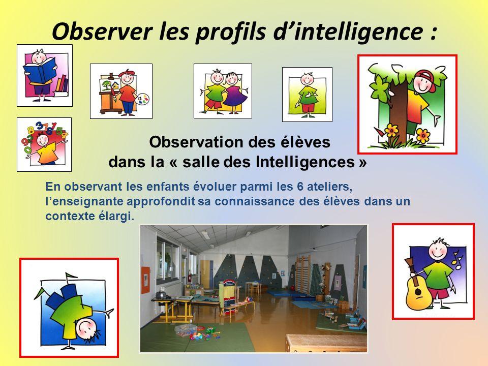 Observer les profils dintelligence : Observation des élèves dans la « salle des Intelligences » En observant les enfants évoluer parmi les 6 ateliers,