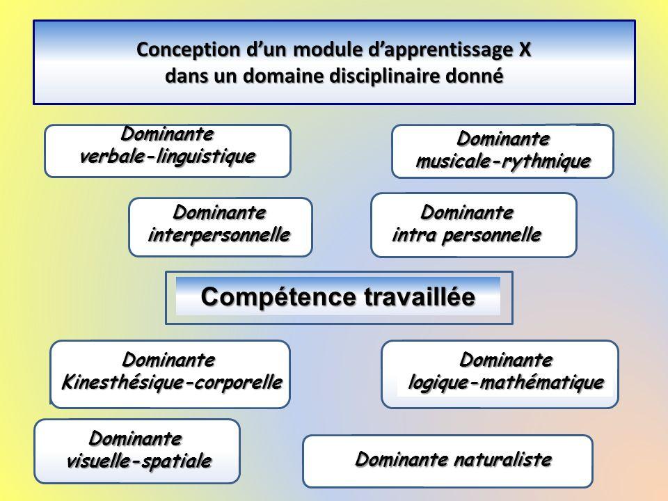 Conception dun module dapprentissage X dans un domaine disciplinaire donné Compétence travaillée Dominanteverbale-linguistique Dominante Kinesthésique