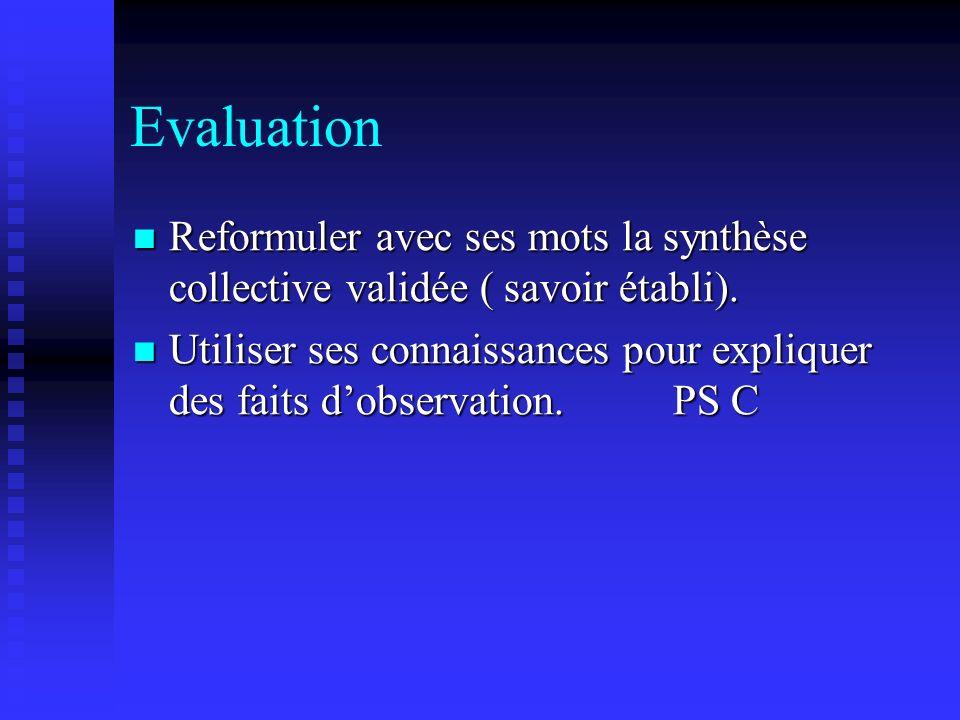 Evaluation Reformuler avec ses mots la synthèse collective validée ( savoir établi). Reformuler avec ses mots la synthèse collective validée ( savoir