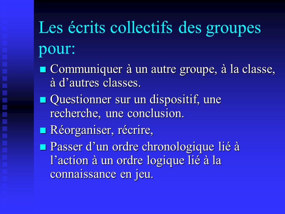 Les écrits collectifs des groupes pour: Communiquer à un autre groupe, à la classe, à dautres classes. Communiquer à un autre groupe, à la classe, à d
