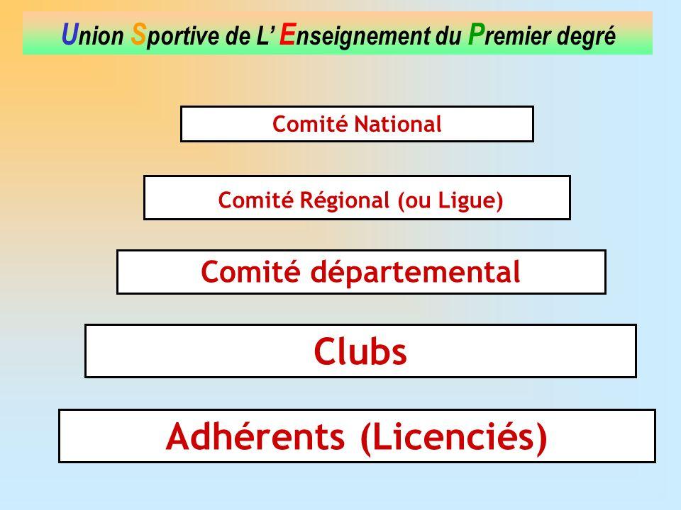 Comité National Comité Régional (ou Ligue) Comité départemental Clubs Adhérents (Licenciés) U nion S portive de L E nseignement du P remier degré