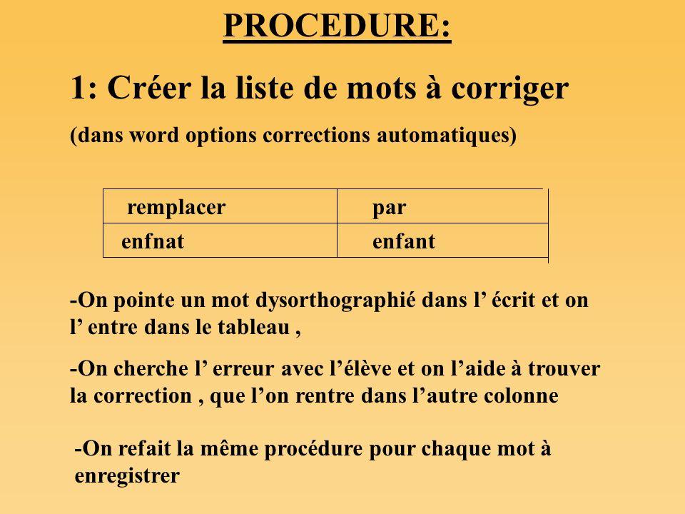 PROCEDURE: 1: Créer la liste de mots à corriger (dans word options corrections automatiques) -On pointe un mot dysorthographié dans l écrit et on l en