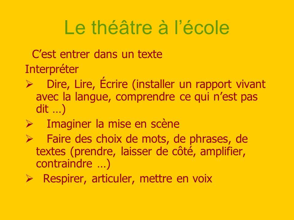 Le théâtre à lécole Cest entrer dans un texte Interpréter Dire, Lire, Écrire (installer un rapport vivant avec la langue, comprendre ce qui nest pas d