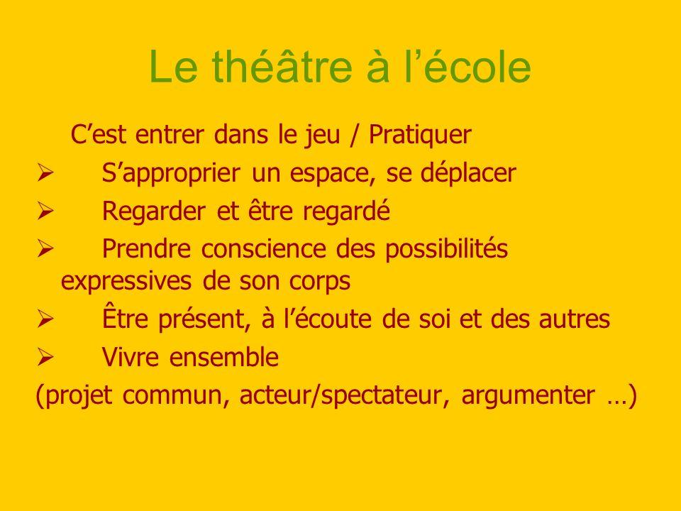 Le théâtre à lécole Cest entrer dans le jeu / Pratiquer Sapproprier un espace, se déplacer Regarder et être regardé Prendre conscience des possibilité