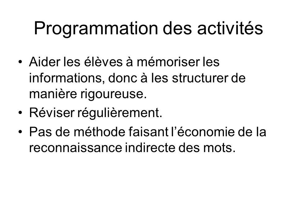 Programmation des activités Aider les élèves à mémoriser les informations, donc à les structurer de manière rigoureuse. Réviser régulièrement. Pas de