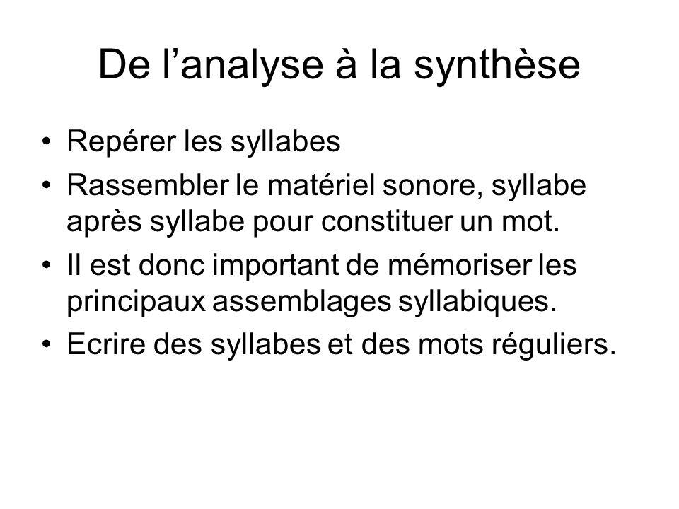 De lanalyse à la synthèse Repérer les syllabes Rassembler le matériel sonore, syllabe après syllabe pour constituer un mot. Il est donc important de m