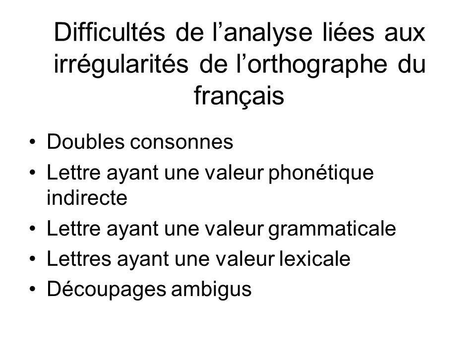 Difficultés de lanalyse liées aux irrégularités de lorthographe du français Doubles consonnes Lettre ayant une valeur phonétique indirecte Lettre ayan