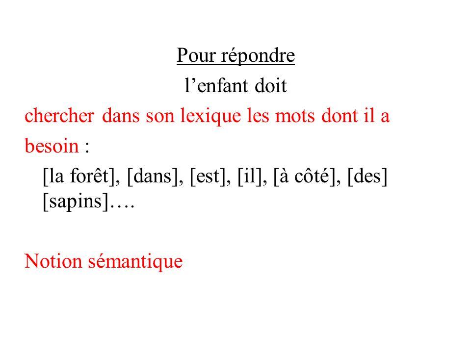 Pour répondre lenfant doit chercher dans son lexique les mots dont il a besoin : [la forêt], [dans], [est], [il], [à côté], [des] [sapins]…. Notion sé