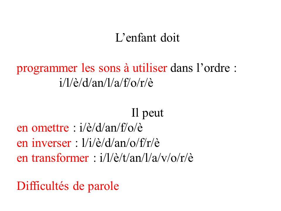 Lenfant doit programmer les sons à utiliser dans lordre : i/l/è/d/an/l/a/f/o/r/è Il peut en omettre : i/è/d/an/f/o/è en inverser : l/i/è/d/an/o/f/r/è