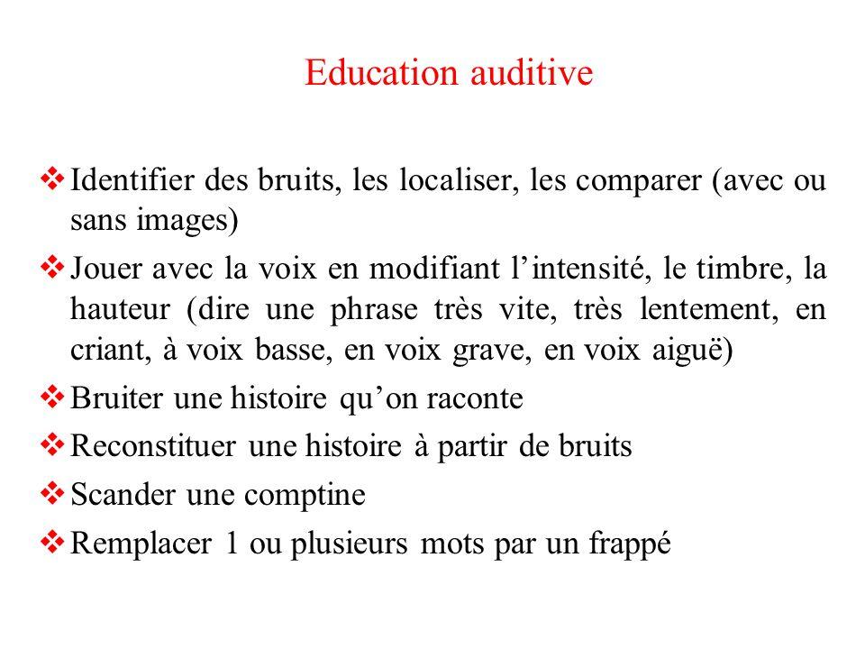 Education auditive Identifier des bruits, les localiser, les comparer (avec ou sans images) Jouer avec la voix en modifiant lintensité, le timbre, la
