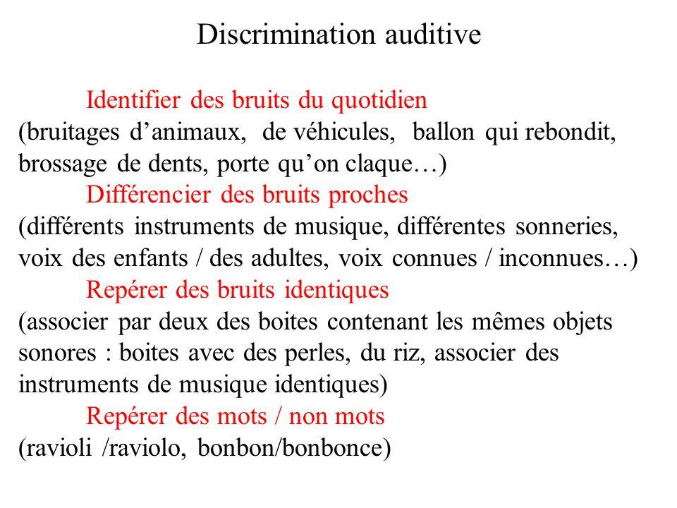 Discrimination auditive Identifier des bruits du quotidien (bruitages danimaux, de véhicules, ballon qui rebondit, brossage de dents, porte quon claqu