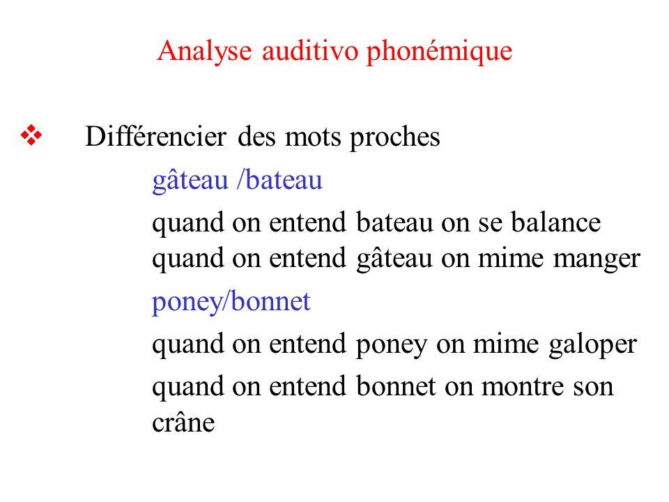Analyse auditivo phonémique Différencier des mots proches gâteau /bateau quand on entend bateau on se balance quand on entend gâteau on mime manger po