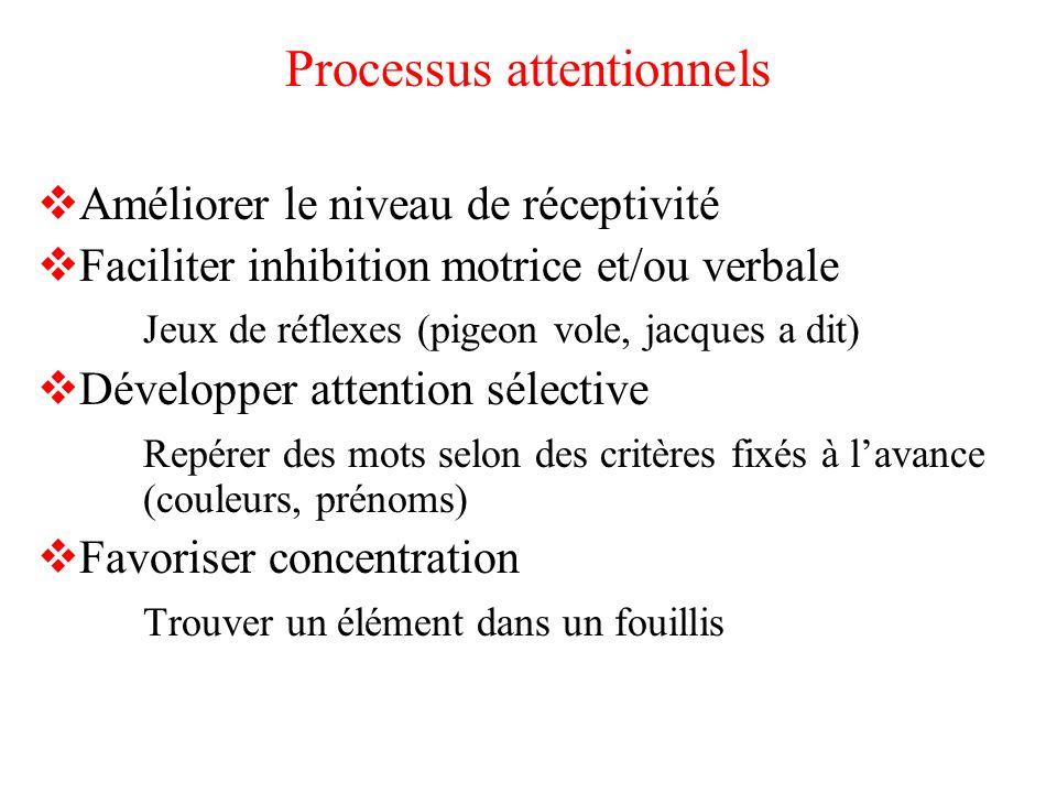 Processus attentionnels Améliorer le niveau de réceptivité Faciliter inhibition motrice et/ou verbale Jeux de réflexes (pigeon vole, jacques a dit) Dé