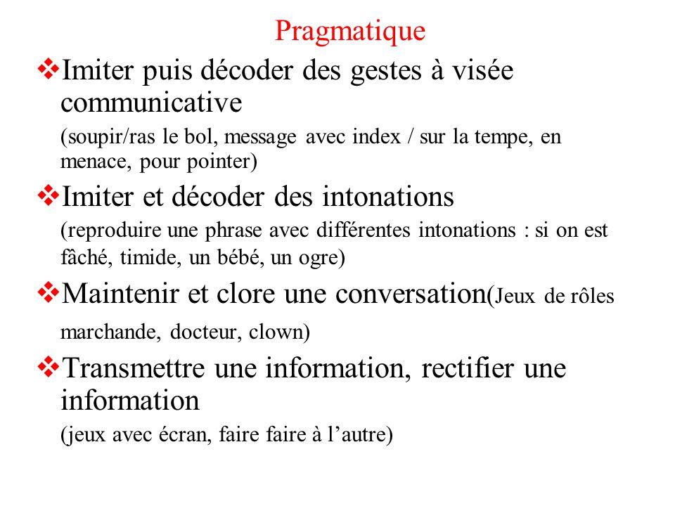 Pragmatique Imiter puis décoder des gestes à visée communicative (soupir/ras le bol, message avec index / sur la tempe, en menace, pour pointer) Imite