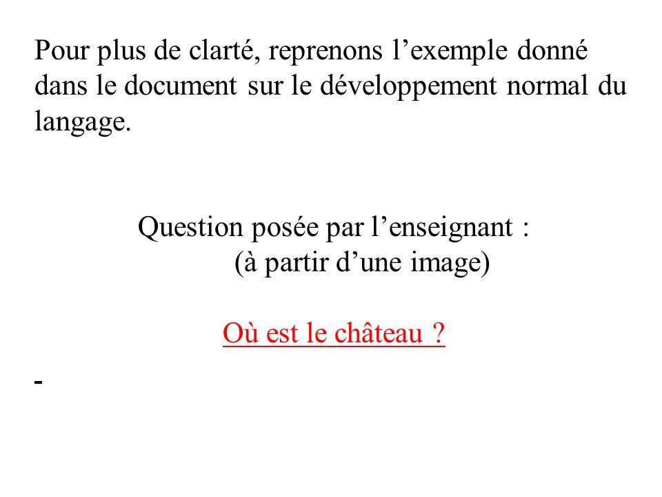 Pour plus de clarté, reprenons lexemple donné dans le document sur le développement normal du langage. Question posée par lenseignant : (à partir dune