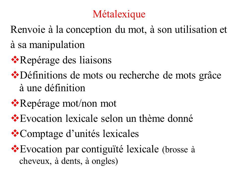 Métalexique Renvoie à la conception du mot, à son utilisation et à sa manipulation Repérage des liaisons Définitions de mots ou recherche de mots grâc