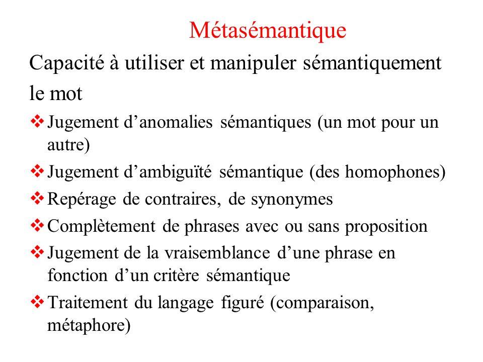 Métasémantique Capacité à utiliser et manipuler sémantiquement le mot Jugement danomalies sémantiques (un mot pour un autre) Jugement dambiguïté séman