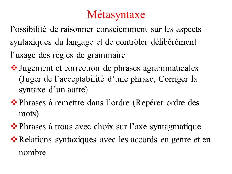 Métasyntaxe Possibilité de raisonner consciemment sur les aspects syntaxiques du langage et de contrôler délibérément lusage des règles de grammaire J