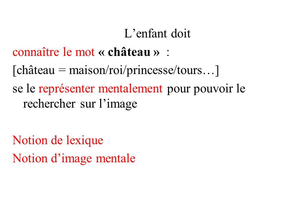 Lenfant doit connaître le mot « château » : [château = maison/roi/princesse/tours…] se le représenter mentalement pour pouvoir le rechercher sur limag