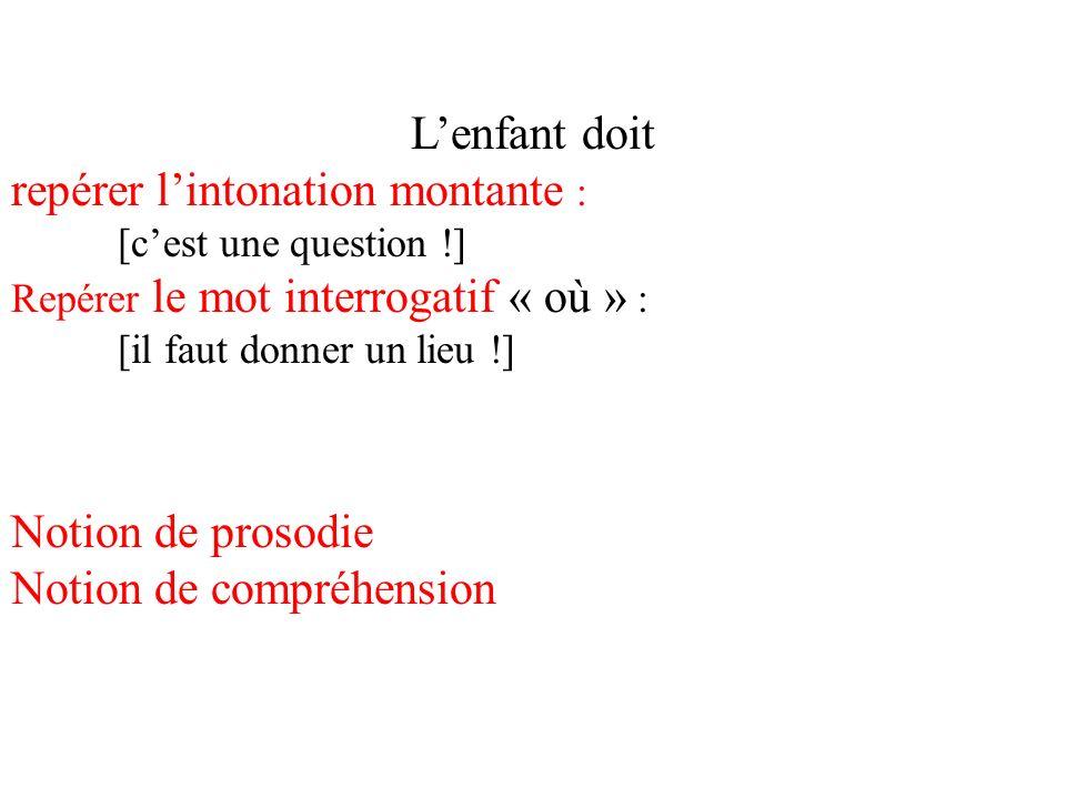 Lenfant doit repérer lintonation montante : [cest une question !] Repérer le mot interrogatif « où » : [il faut donner un lieu !] Notion de prosodie N