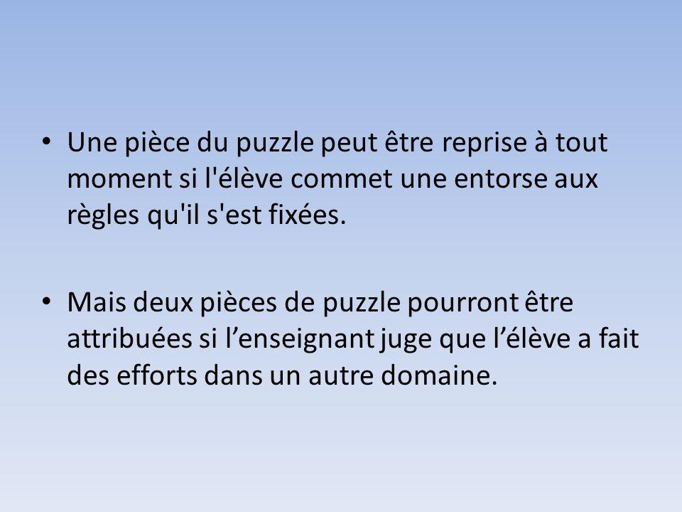 Une pièce du puzzle peut être reprise à tout moment si l'élève commet une entorse aux règles qu'il s'est fixées. Mais deux pièces de puzzle pourront ê