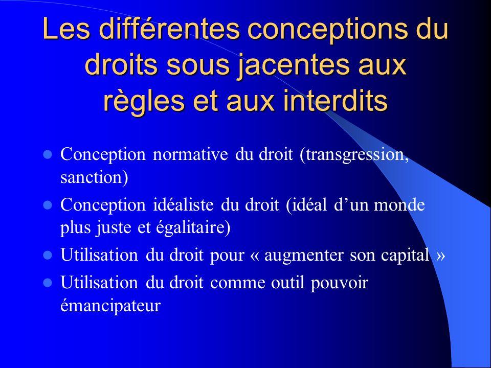 Les différentes conceptions du droits sous jacentes aux règles et aux interdits Conception normative du droit (transgression, sanction) Conception idé