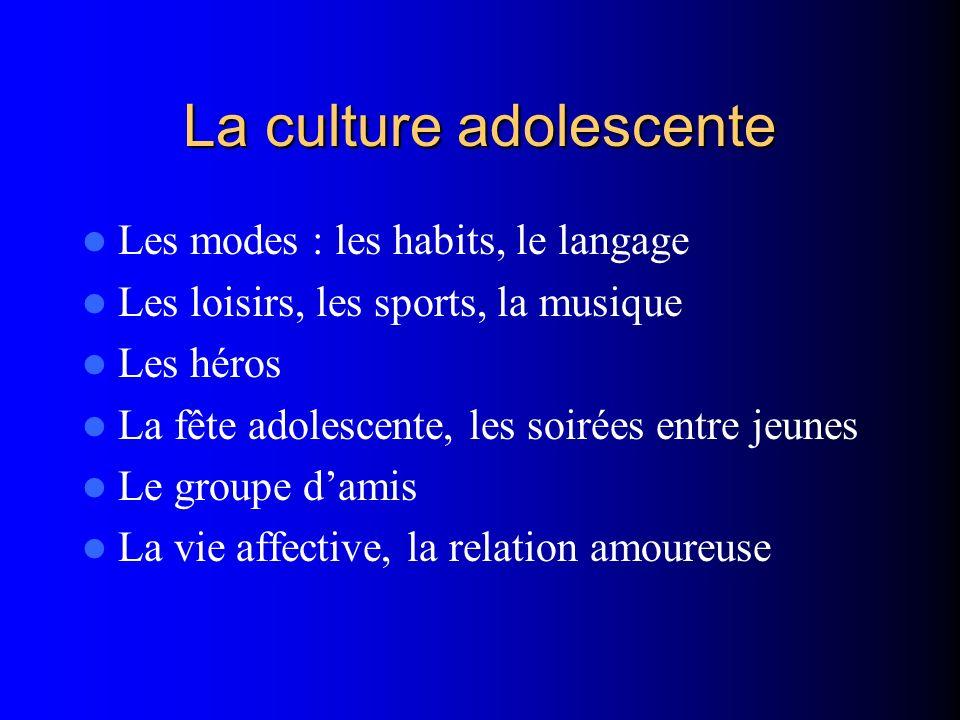La culture adolescente Les modes : les habits, le langage Les loisirs, les sports, la musique Les héros La fête adolescente, les soirées entre jeunes