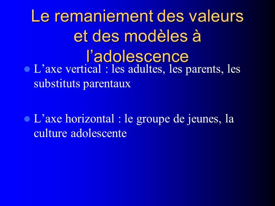 Le remaniement des valeurs et des modèles à ladolescence Laxe vertical : les adultes, les parents, les substituts parentaux Laxe horizontal : le group
