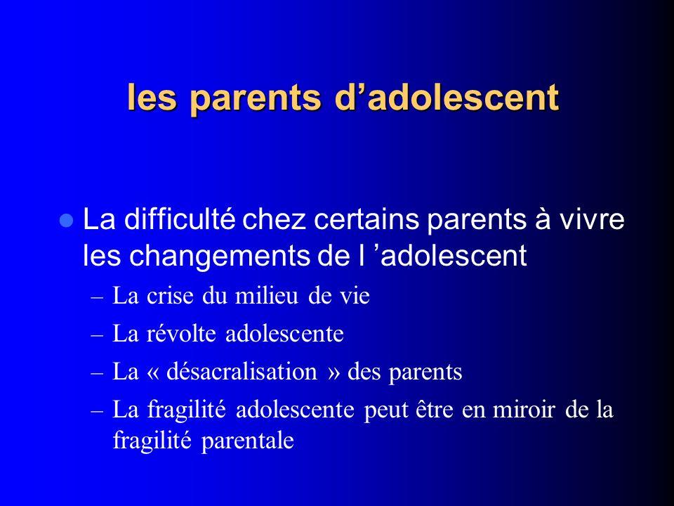 les parents dadolescent La difficulté chez certains parents à vivre les changements de l adolescent – La crise du milieu de vie – La révolte adolescen