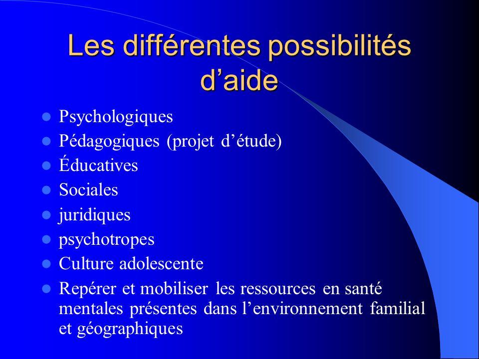 Les différentes possibilités daide Psychologiques Pédagogiques (projet détude) Éducatives Sociales juridiques psychotropes Culture adolescente Repérer
