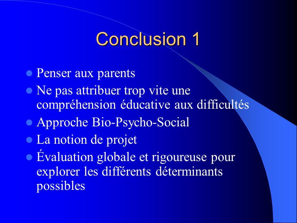 Conclusion 1 Penser aux parents Ne pas attribuer trop vite une compréhension éducative aux difficultés Approche Bio-Psycho-Social La notion de projet