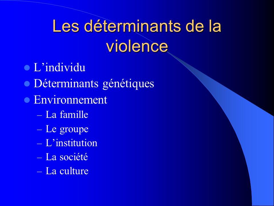 Les déterminants de la violence Lindividu Déterminants génétiques Environnement – La famille – Le groupe – Linstitution – La société – La culture