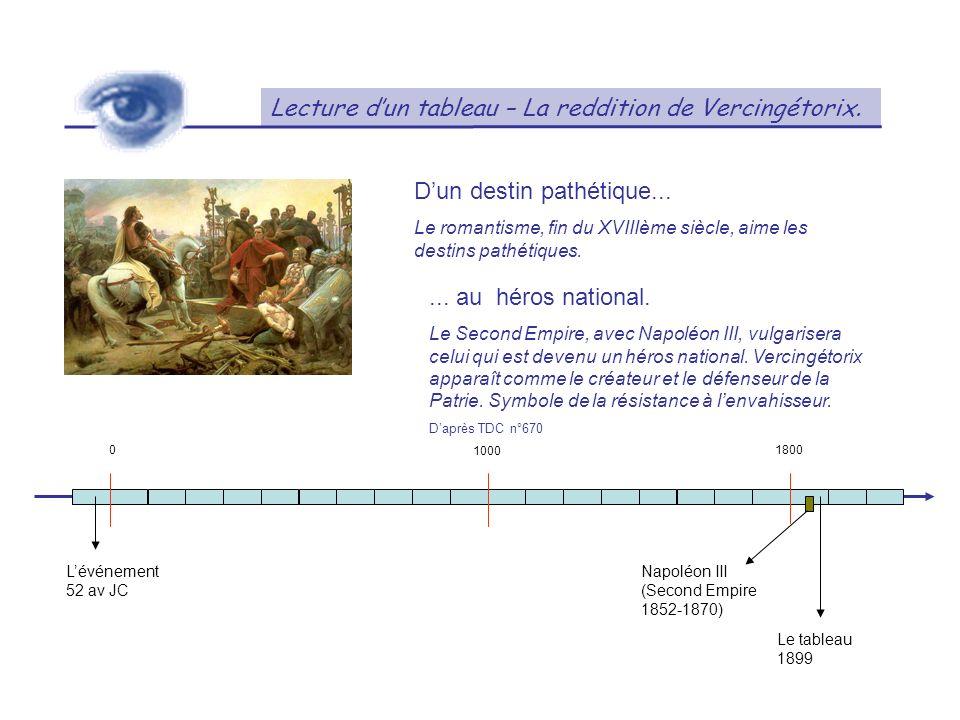Lecture dun tableau – La reddition de Vercingétorix. 01800 Lévénement 52 av JC Le tableau 1899 1000 Dun destin pathétique... Le romantisme, fin du XVI