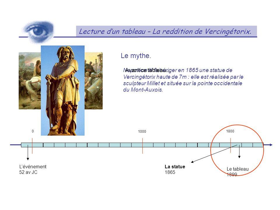 Lecture dun tableau – La reddition de Vercingétorix. 01800 Lévénement 52 av JC Le tableau 1899 1000 Le mythe. Napoléon III fait ériger en 1865 une sta