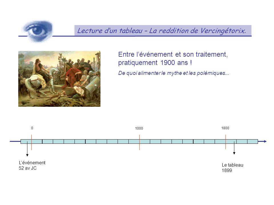 Lecture dun tableau – La reddition de Vercingétorix. 01800 Lévénement 52 av JC Le tableau 1899 1000 Entre lévénement et son traitement, pratiquement 1