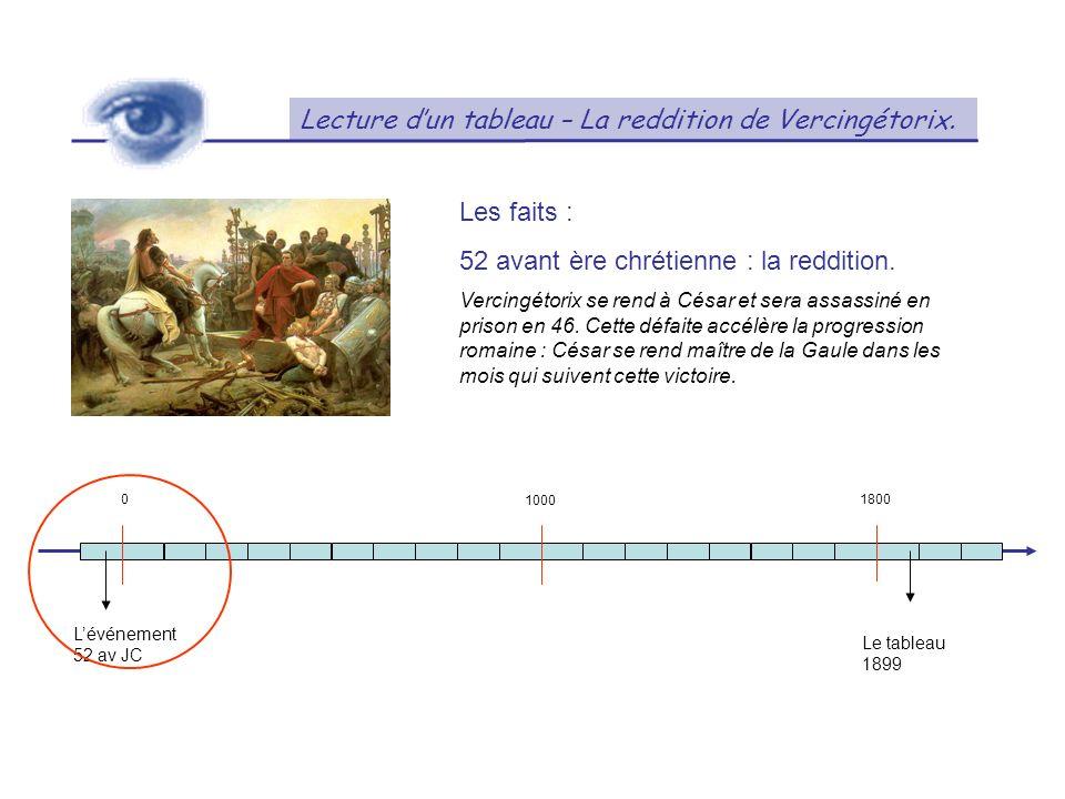 Lecture dun tableau – La reddition de Vercingétorix. 01800 Lévénement 52 av JC Le tableau 1899 1000 Les faits : 52 avant ère chrétienne : la reddition