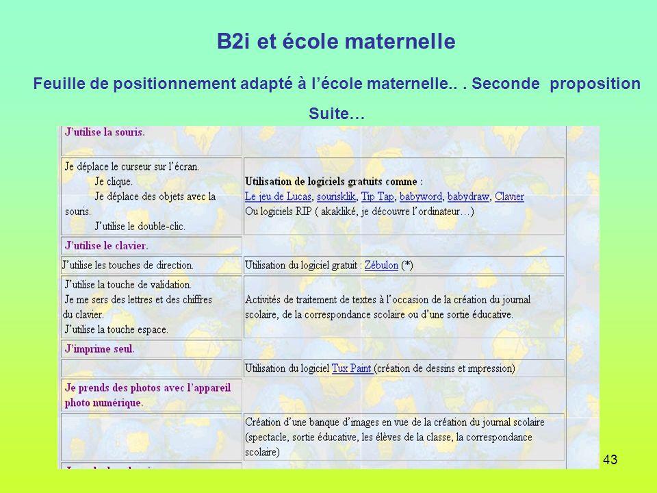 43 B2i et école maternelle Feuille de positionnement adapté à lécole maternelle... Seconde proposition Suite…